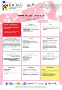 radar_poster_klein_1
